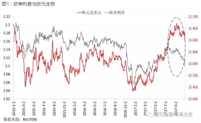 德政治风险打压欧元,短期回调还是趋势反转?