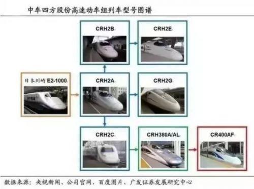 高铁是中国制造业的最大痛点?一派胡言!