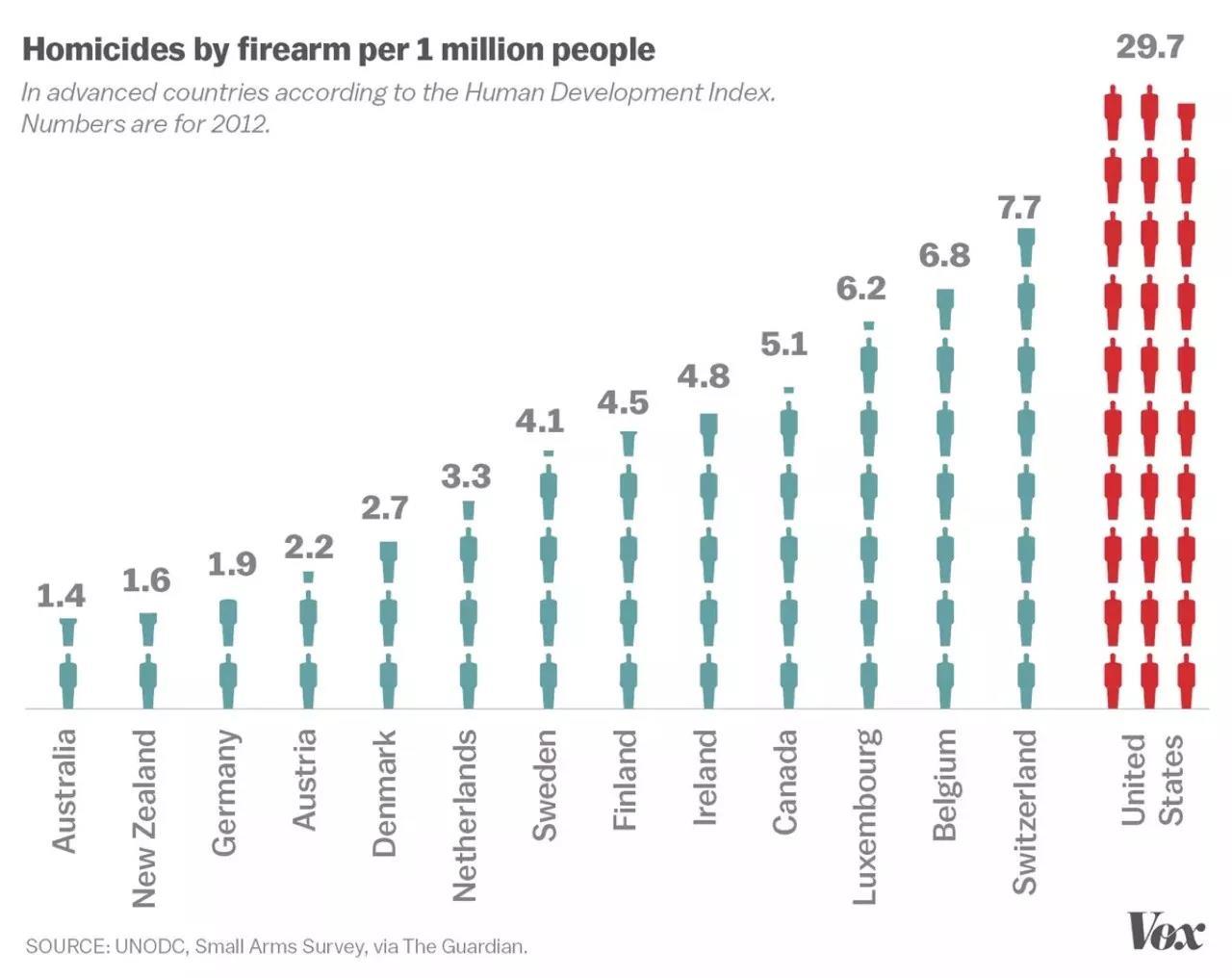 美国拥枪理由,中国2000年前就有人讨论了