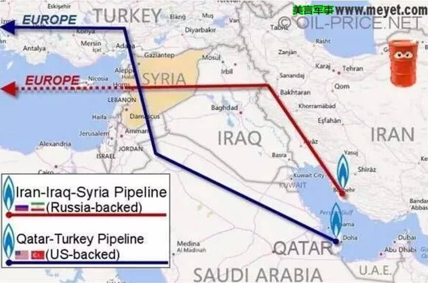 叙利亚战争背后的美俄能源格局较量
