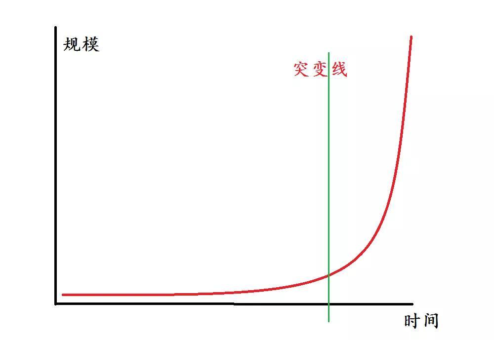 美国到底会不会赖掉中国持有的国债